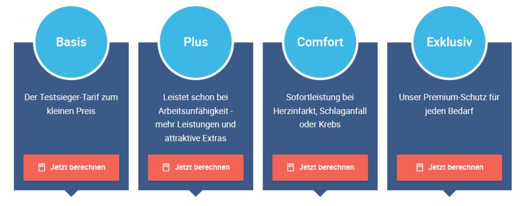 Unterschiedliche Leistungen der Hannoversche BU-Versicherung